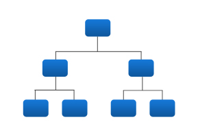 All About Tenant Hierarchy
