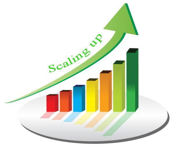 Scaling Applications Using Techcello Framework- Part2